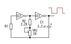 Pure Sine Wave Inverter Working Principle