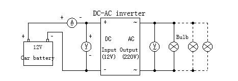 testing inverter circuit