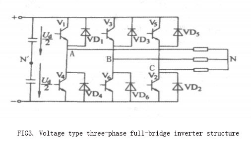 3 phase pwm power inverter circuit Simple Inverter Block Diagram